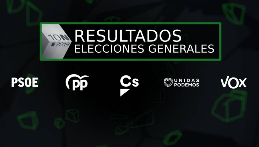 Resultados de las elecciones generales en la localidad de Asín