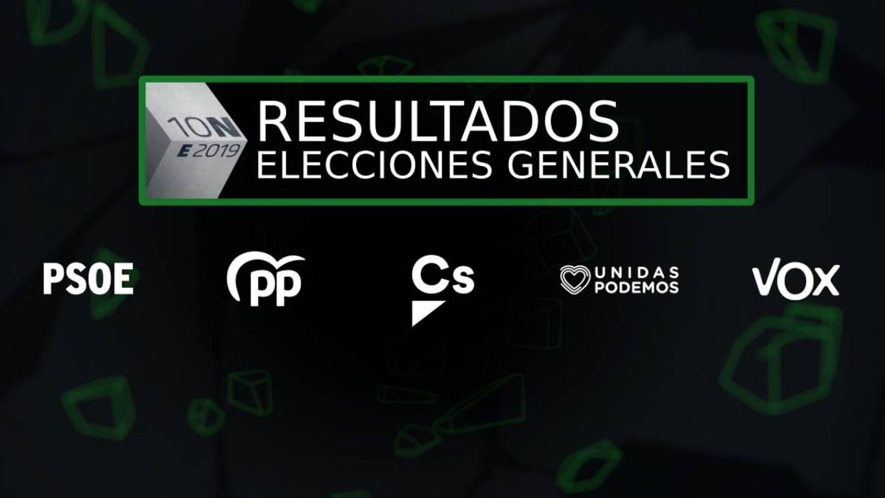 Resultados de las elecciones generales en la provincia de Zaragoza