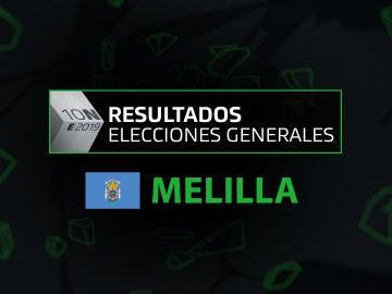 Resultados elecciones generales 10N en Melilla