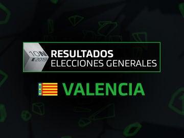 Resultados elecciones generales 10N en la Comunidad Valenciana