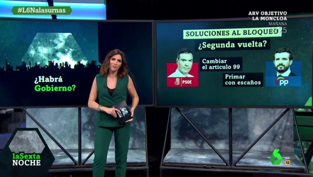 Estas son las soluciones que proponen Pedro Sánchez y Pablo Casado para salir del bloqueo