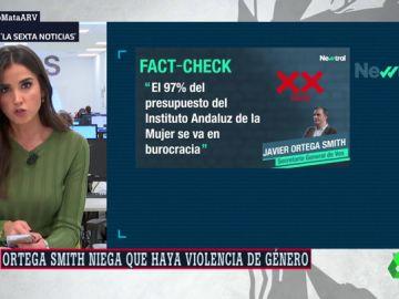 No, el 97% del presupuesto del Instituto Andaluz de la Mujer no se va en burocracia: los datos que desmienten a Vox