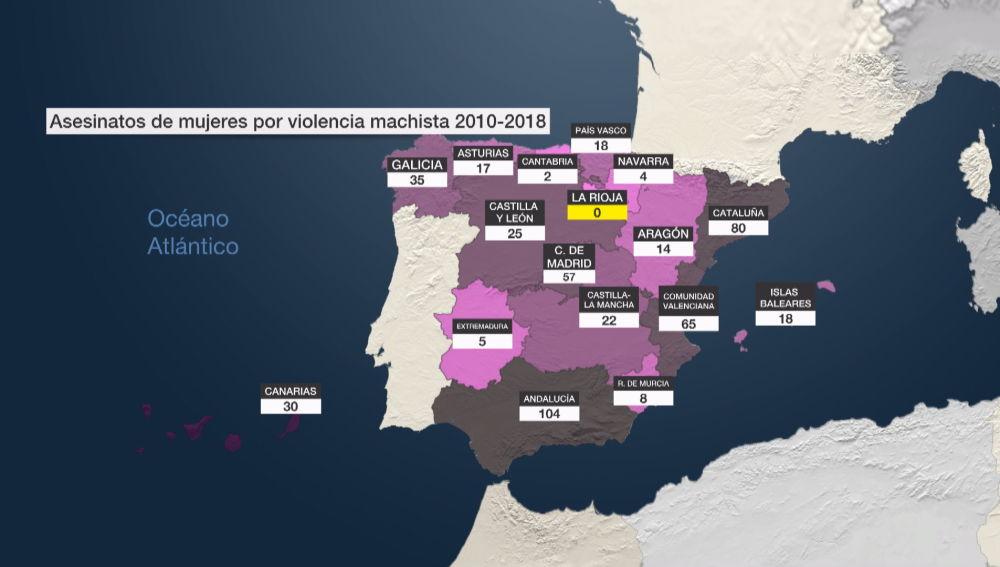 Víctimas mortales de violencia machista por comunidades