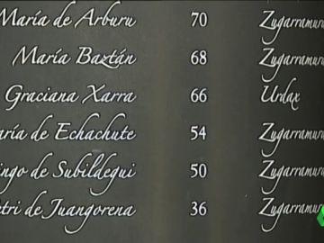 El Parlamento navarro reconocerá a las víctimas de la caza de brujas de 1610 y creará un mapa de la memoria para ellas