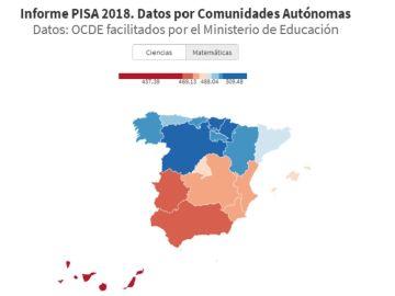 Informe PISA 2018: datos por comunidades autónomas