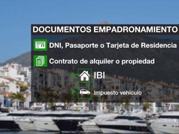 Imagen de los documentos necesario para el empadronamiento.