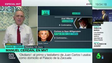 'Palacio de la Zarzuela, 28071, Madrid': la dirección que usaba el primo y testaferro de Juan Carlos I en sus contratos pantalla