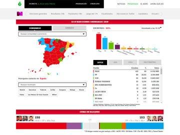 Elecciones generales del 10N en laSexta.com