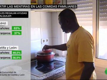 Guía para cenar sin bulos en Navidad: no, a los migrantes no les regalan medicamentos ni colapsan las urgencias
