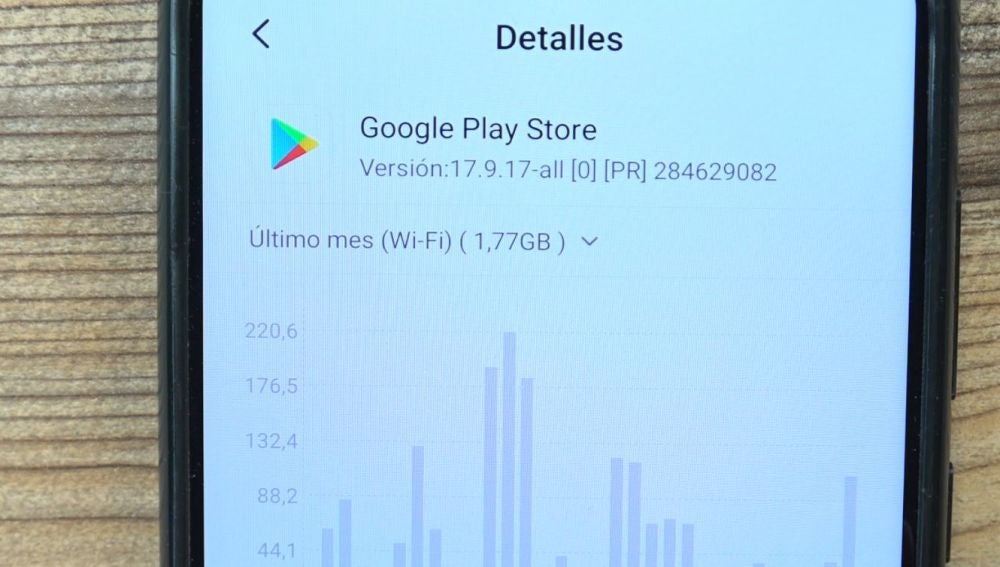 Datos de Google Play