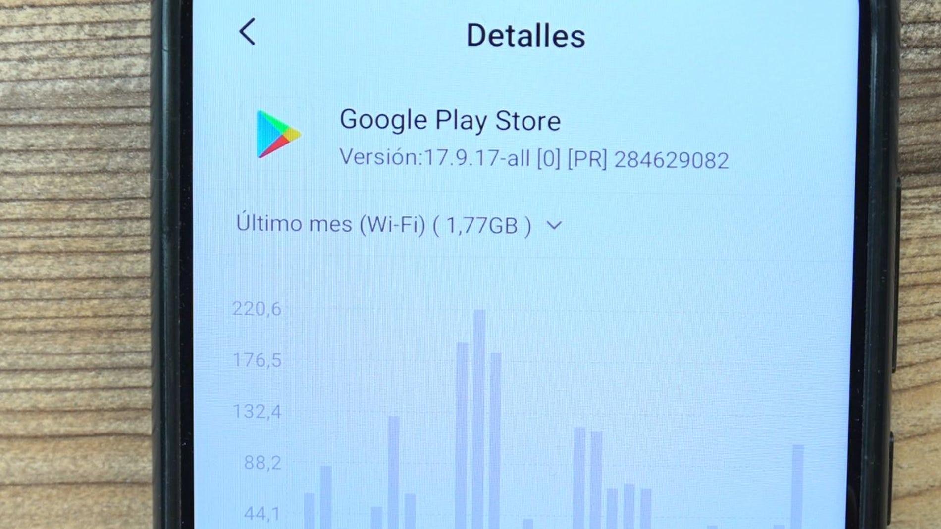 Datos de Google Play
