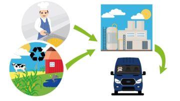 Los HVO tienen beneficios medioambientales