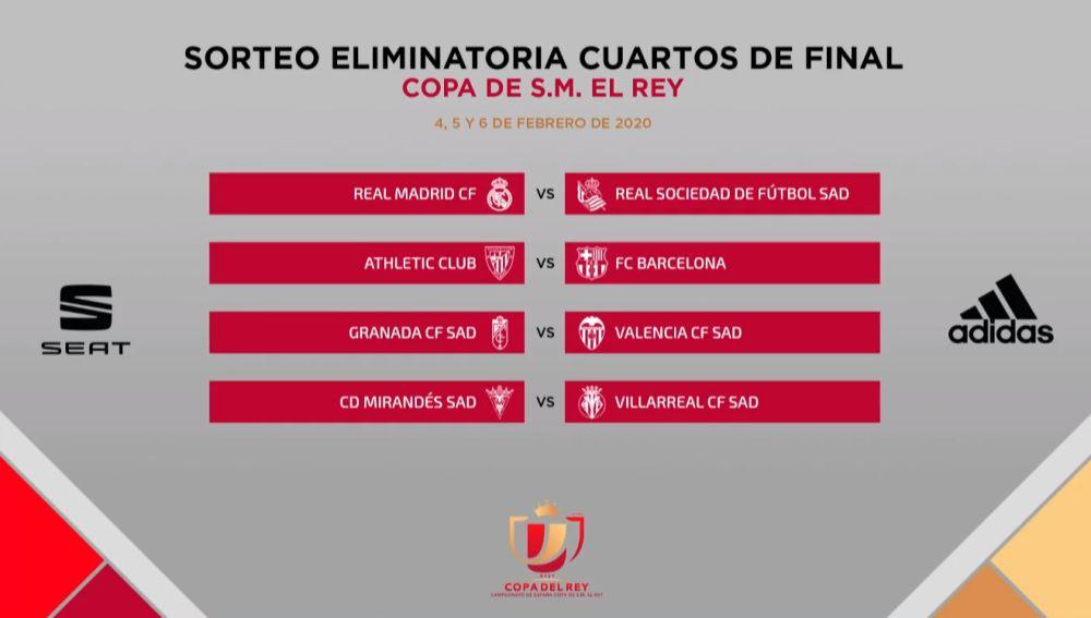 Los cruces de cuartos de final de la Copa del Rey 2019/2020
