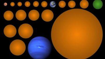 Tamaños de los 17 nuevos candidatos a planetas, en comparación con Marte, la Tierra y Neptuno