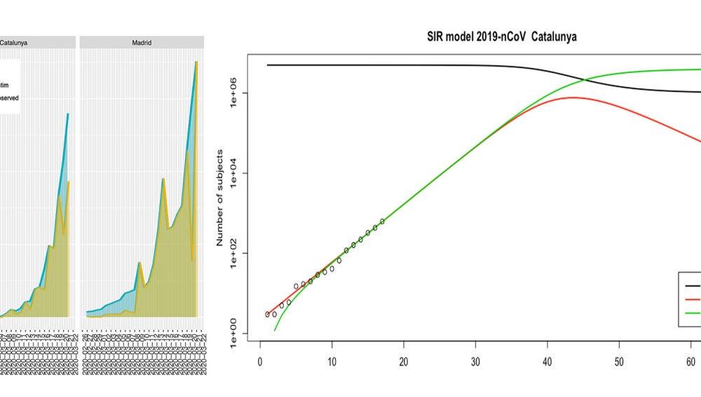 Nuevo modelo para estimar los casos reales de COVID 19 en cada comunidad autonoma