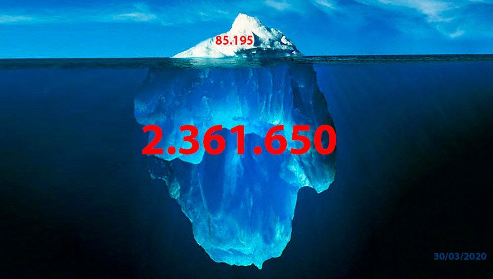 Los casos conocidos de COVID 19 en Espana son solo la punta del iceberg