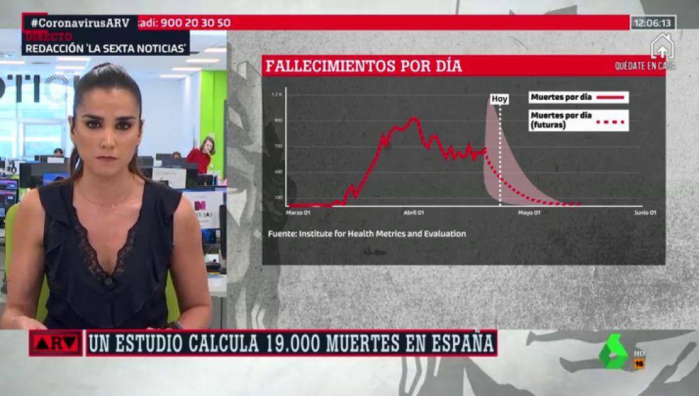 Un estudio pronostica el 20 de mayo como el primer día sin muertes por coronavirus en España