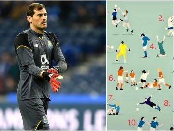 Iker Casillas y su desafío en redes sociales