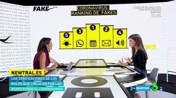 El 'Top 5' de los bulos más viralizados estos días: desmentimos los 'fakes' más sonados sobre el coronavirus