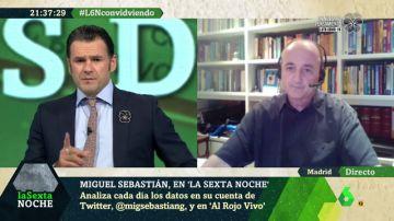 """Los 'peros' de Miguel Sebastián al Ingreso Mínimo Vital: """"No creo que llegue a todos los que lo necesitan"""""""
