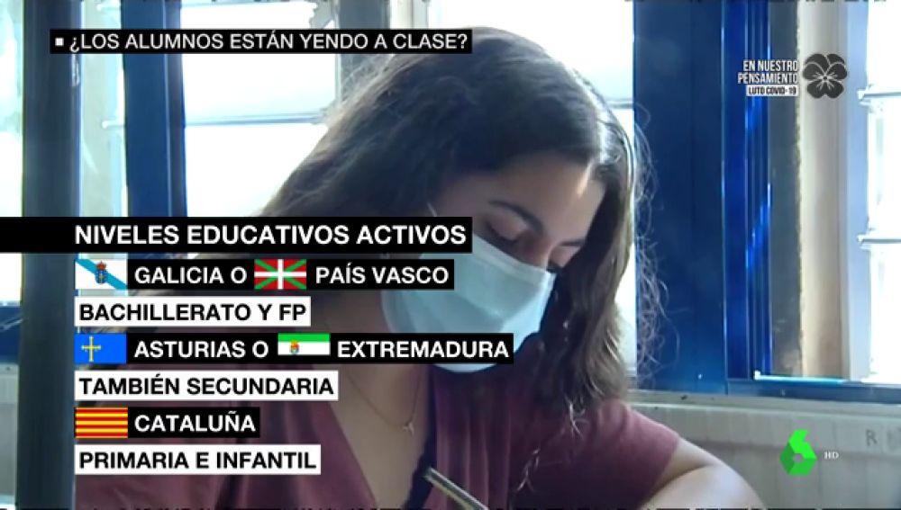 Las aulas reabren con el temor de los padres al contagio: en algunas comunidades no acuden ni el 15% de los alumnos