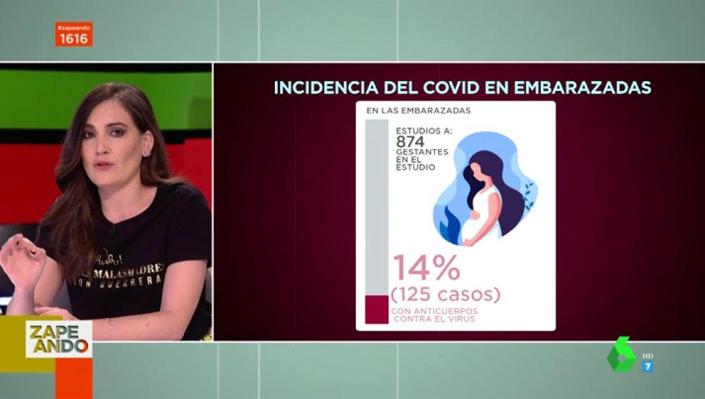 Embarazadas con coronavirus: ¿tienen más posibilidades de ser asintomáticas?, ¿hay más riesgo de aborto?