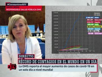 """María Neira (OMS), alerta sobre el coronavirus: """"El número de casos está aumentando de una forma exponencial últimamente"""""""