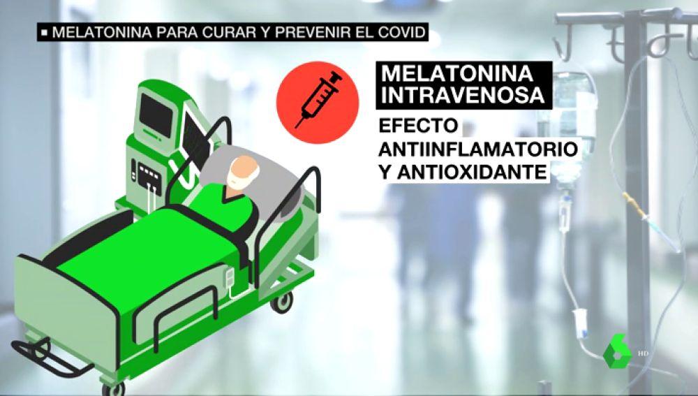 Un estudio español apunta a la melatonina como posible prevención y cura contra la Covid-19