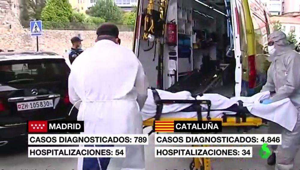 El misterio de Madrid: ¿cómo se explica que tenga una cifra tan baja de contagios por coronavirus?