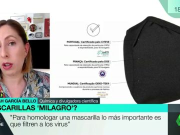¿Qué hay de cierto en las 'mascarillas milagro' que prometen destruir el coronavirus?