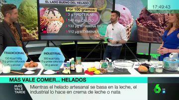 Luis Alberto Zamora explica en Más Vale Tarde las claves para comer un helado saludable