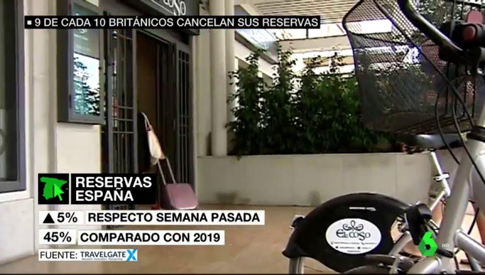 Ranking de países que han cancelado sus vacaciones en España: de Reino Unido a Argentina y Dinamarca