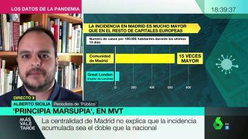 """Alberto Sicilia critica que """"las medidas de Madrid han llegado muy tarde"""""""