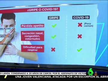¿Cómo distinguir la gripe del coronavirus?: estas son las tres claves fundamentales