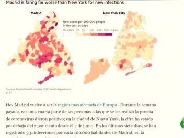 El 'Financial Times' carga contra la gestión de Ayuso de la pandemia y la compara con la situación en Nueva York