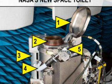 El retrete que la NASA ha mandado al espacio