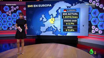El mapa del salario mínimo en Europa: estos son los países que lo subirán por la crisis del coronavirus