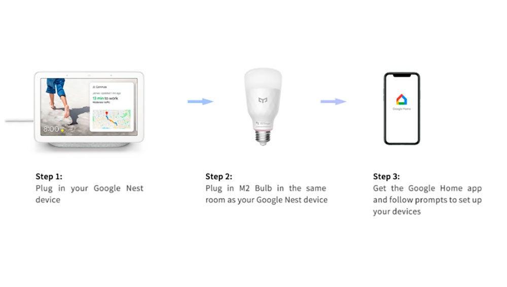 La nueva bombilla de Yeelight estrena una de las funciones que más necesita el hogar conectado