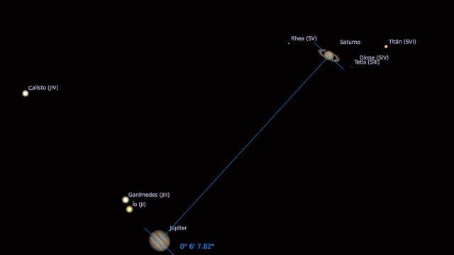 Hoy se producira la superconjuncion de Jupiter y Saturno un hito historico de la astronomia