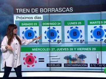 Tren de borrascas en España