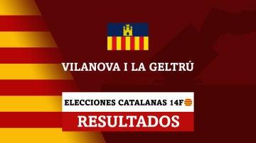 Resultados de las elecciones catalanas en Vilanova i la Geltrú (Villanueva y Geltrú)