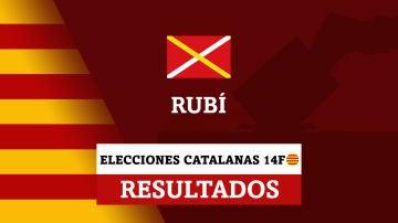 Resultados de las elecciones catalanas en Rubí