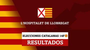 Resultados de las elecciones catalanas en L'Hospitalet de Llobregat (Hospitalet de Llobregat)