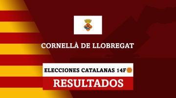 Resultados de las elecciones catalanas en Cornellà de Llobregat