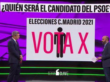 ¿Quién sería el candidato del PSOE en unas elecciones madrileñas? Las tres opciones más viables
