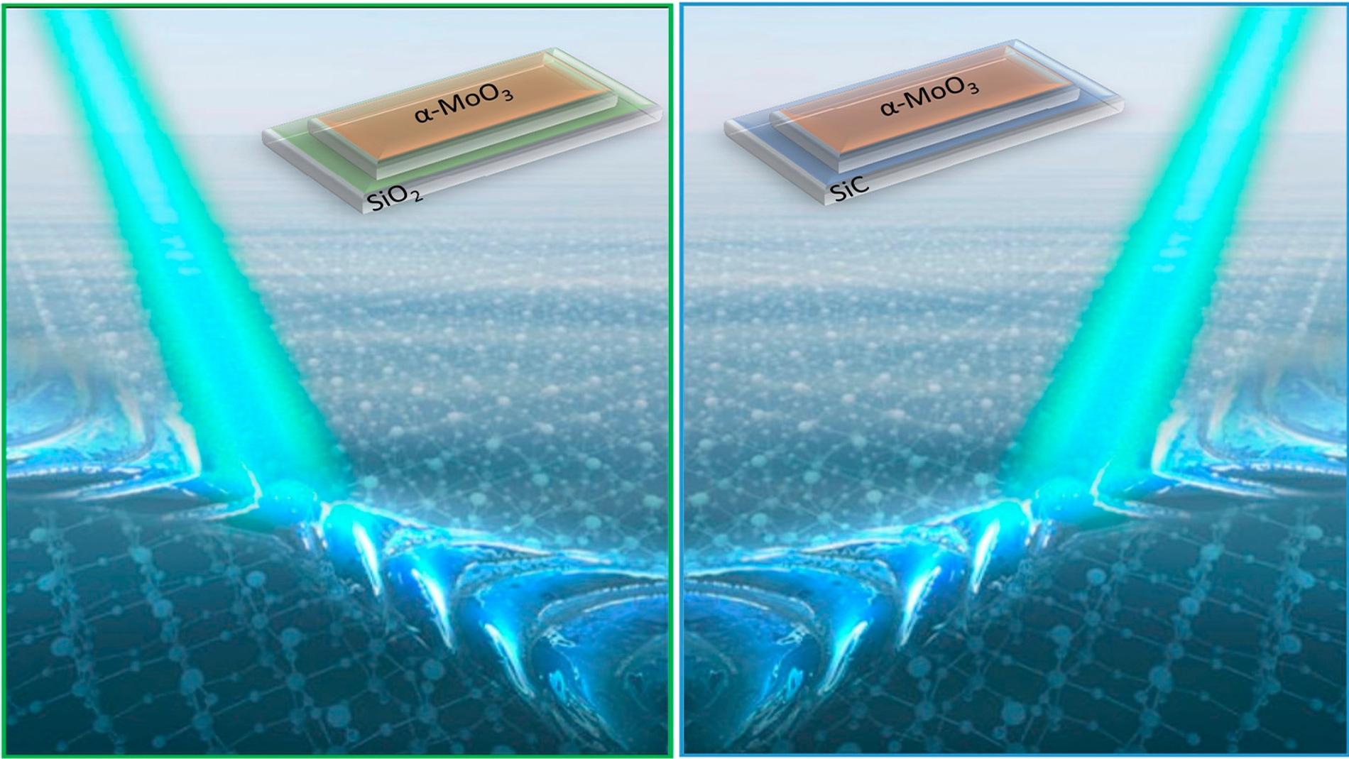 Como conducir la nanoluz por direcciones prohibidas