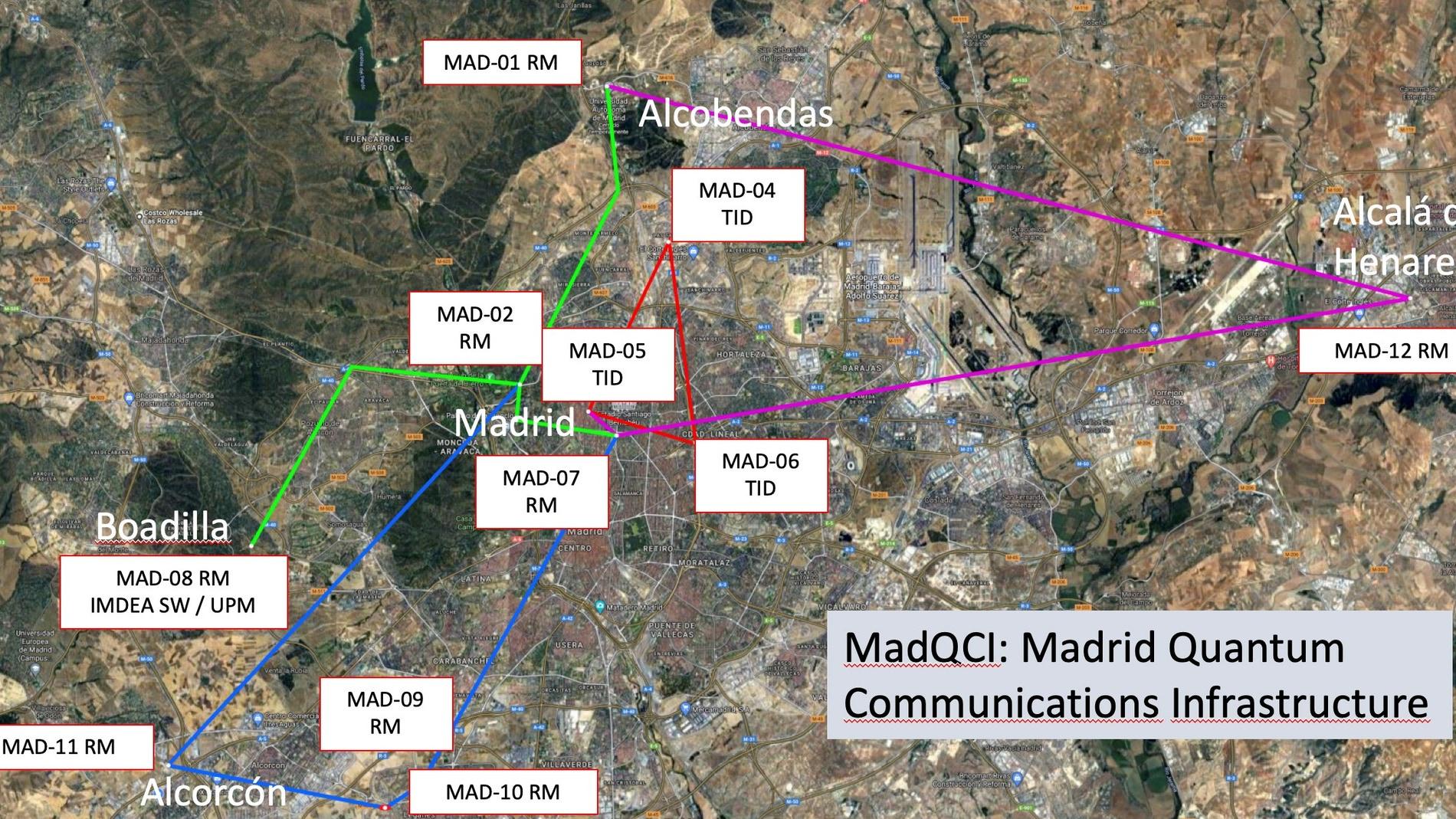 La red de comunicacion cuantica de Madrid no deja de crecer