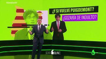 ¿Qué pasa con Puigdemont tras el indulto a los presos del procés?