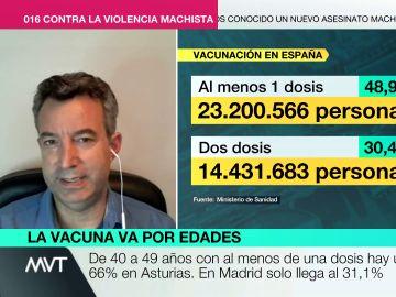 """La advertencia del doctor César Carballo sobre una futura """"oleada de la variante delta"""": """"Será predominante en dos o cuatro semanas"""""""