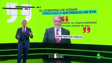 Sí, todos los Gobiernos han acercado a presos de ETA: esta es la comparativa entre PP y PSOE